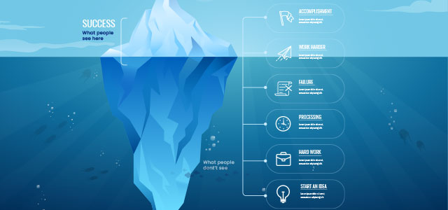 """Ask Ramit: How to Increase Productivity with """"The Iceberg Method"""